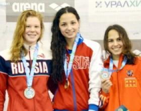Всероссийские соревнования по плаванию среди юношей 15-17 лет и девушек 13-15 лет