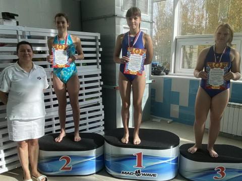Победители среди девочек 2008г.р. Тренер Федорова О.А.