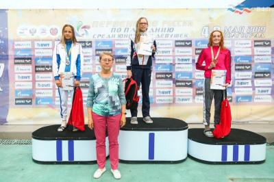 Алёна Щеглова